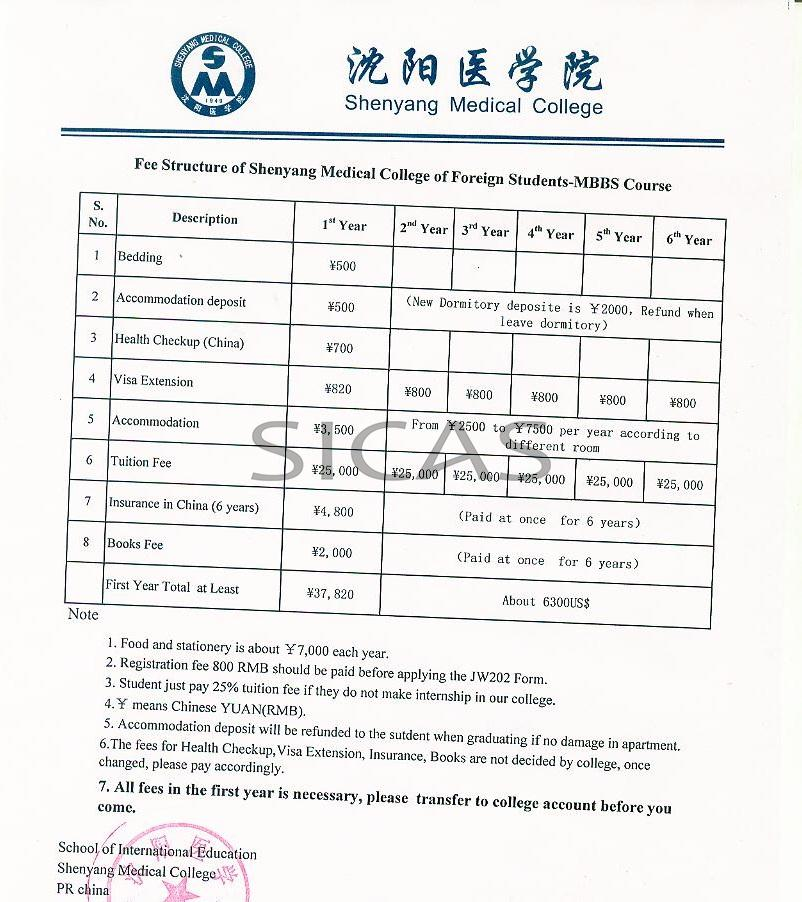 how to write application for late admission in university